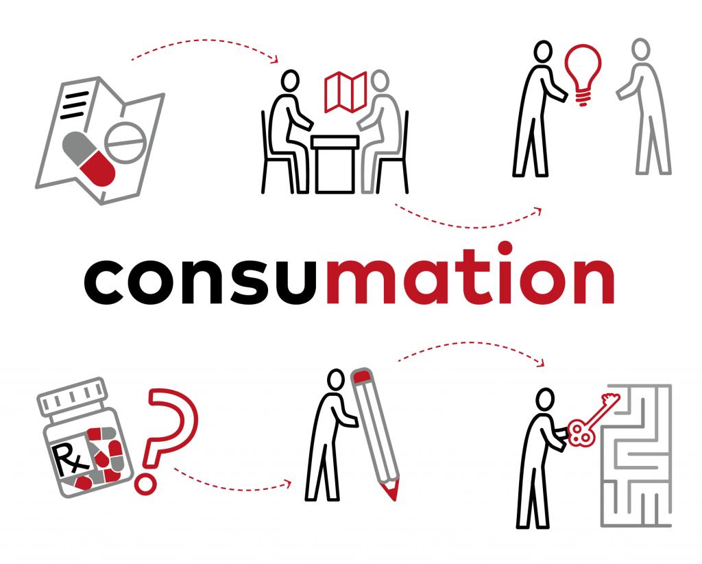 Consumation CI